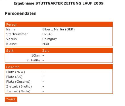 Halbmarathon Stuttgart Karteileiche