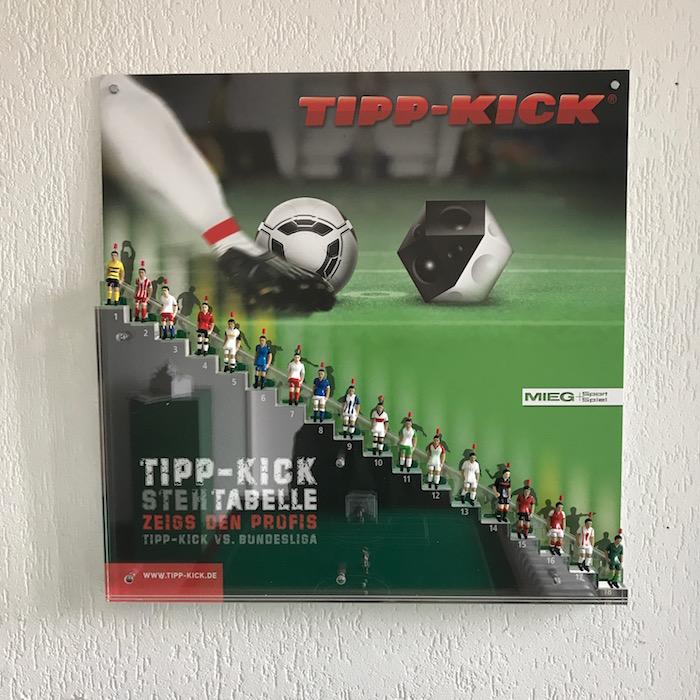 tippkick23